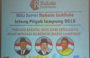 Rakata Institute: Lampung Dipimpin Gubernur Baru