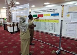 Pasien Covid-19 Di Lampung Bertambah 37, Bandarlampung 23 Kasus