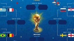 Amerika Latin Tidak Akan Mempunyai Wakil Di Semifinal Piala Dunia